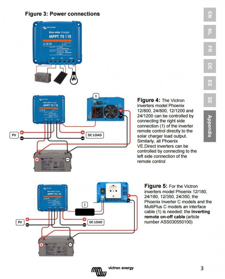 Wiring Diagram From Mppt Manual - 2005 Hawk Shell - Gallery