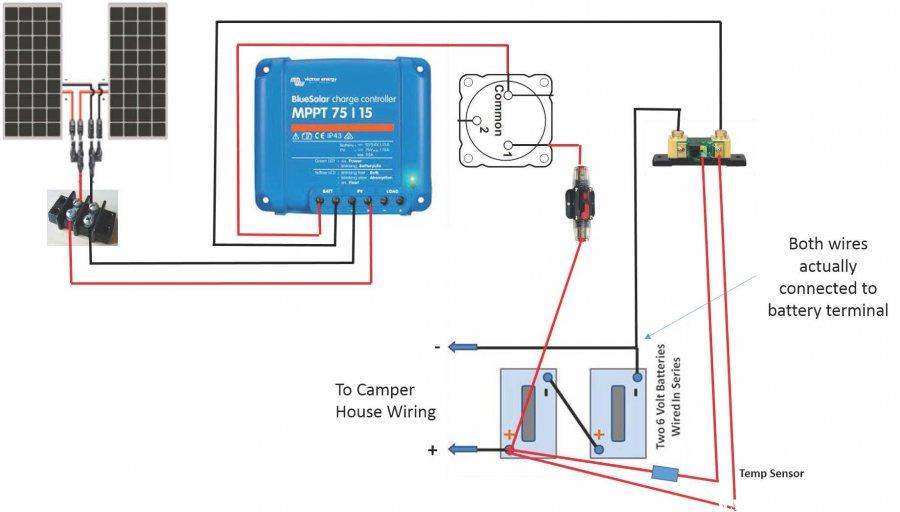 Camper Solar Panel Wiring Diagram
